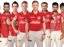 kings XI punjab team KXIP squad